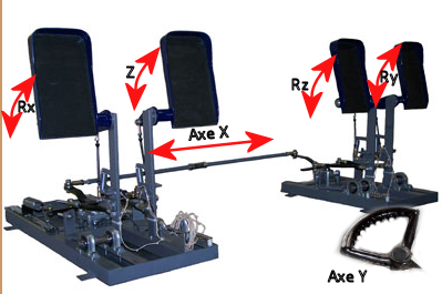 two rudder pedals and steering